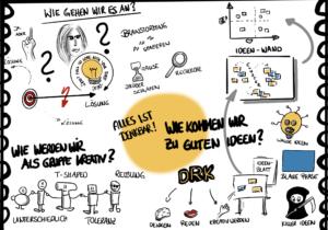 Christian Botta: Eva Kleinferchner, Ideenentwicklung
